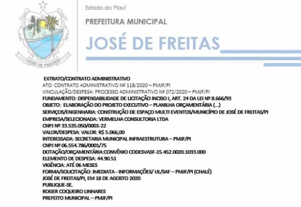 CONTRATO ADMINISTRATIVO Nº 118/2020 – PMJF/PI